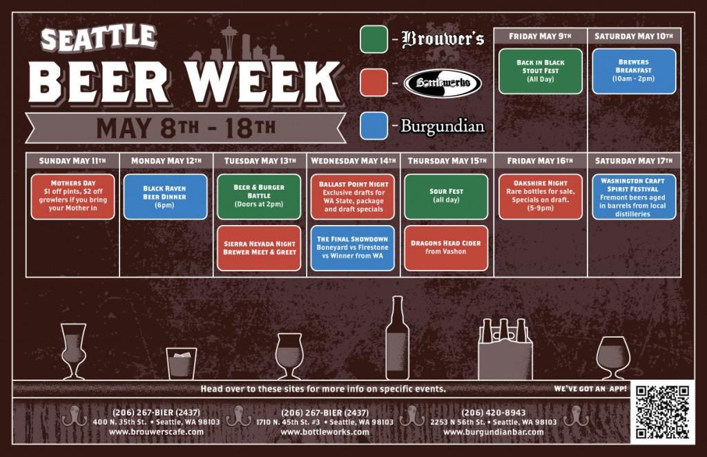 Beerweek_2014_poster